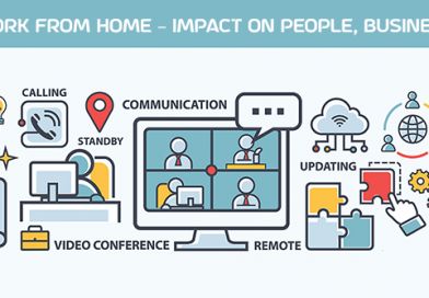WORK FROM HOME – IMPACT ON PEOPLE, BUSINESS